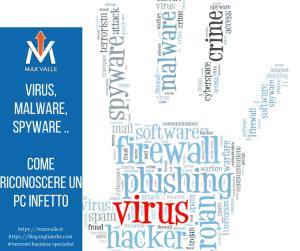 Virus Malware Spyware